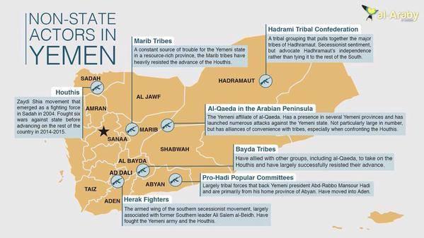 I gruppi non governativi che operano in Yemen